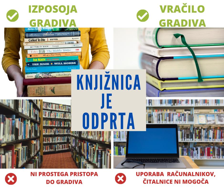 Knjižnica Je Odprta